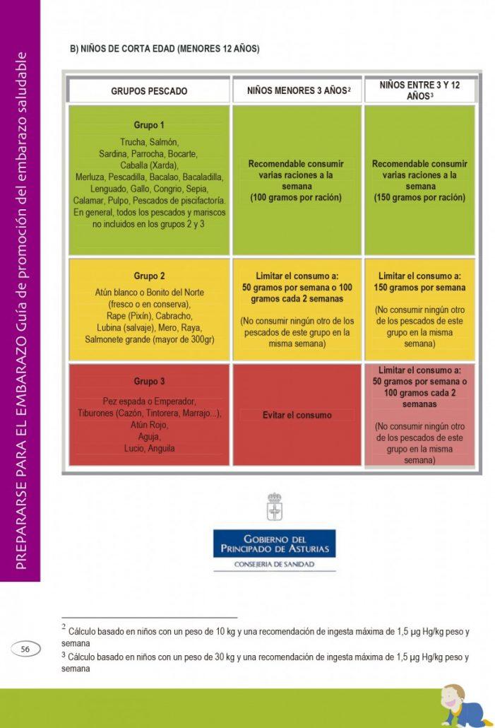 Alimentos prohibidos para ni os y mujeres embarazadas - Embarazo y alimentos prohibidos ...